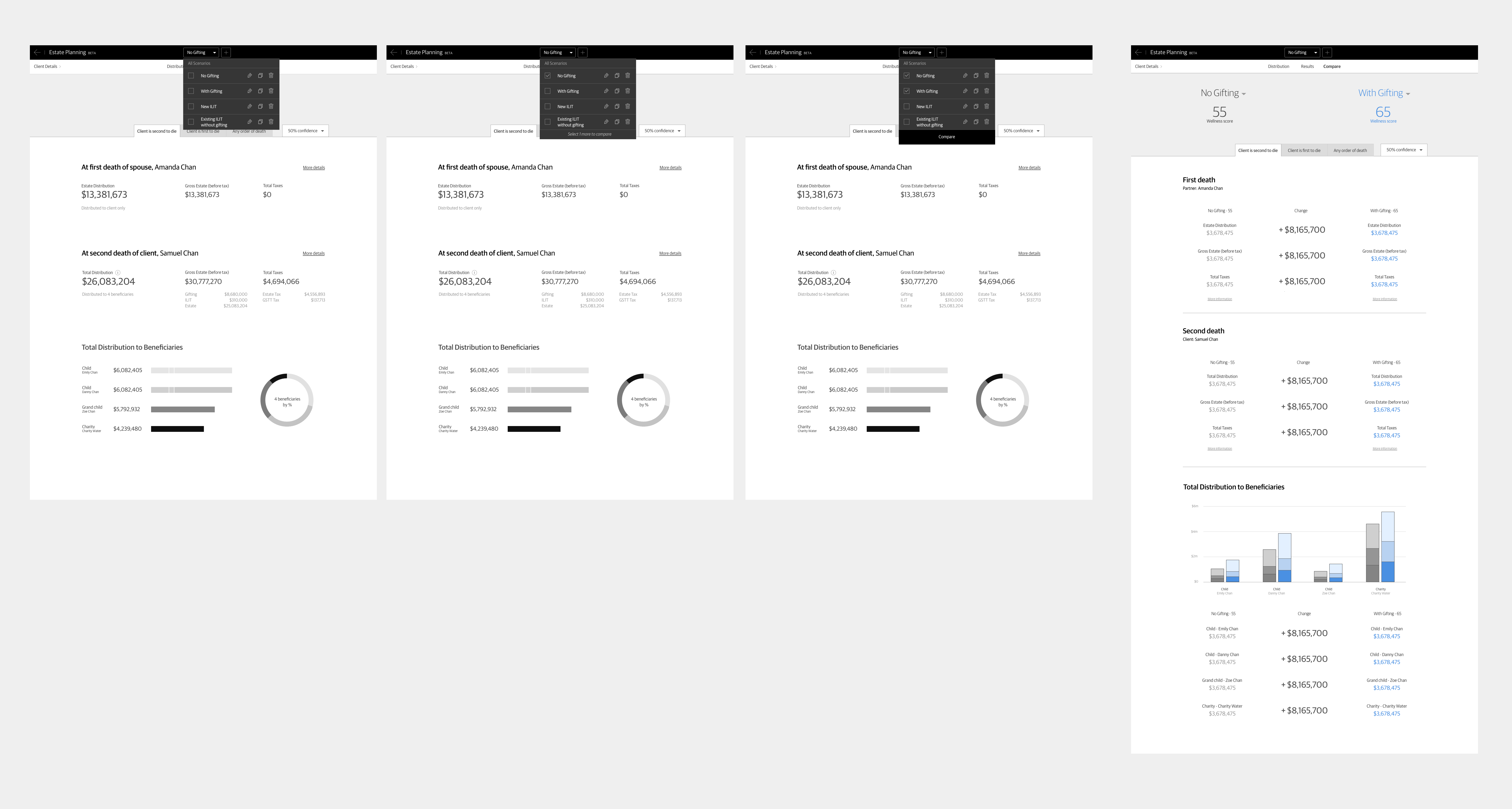 Design for an estate planning tool tiffany ho quick navigation at the top allows users to click between other scenarios as well as the ability to compare the scenarios nvjuhfo Choice Image